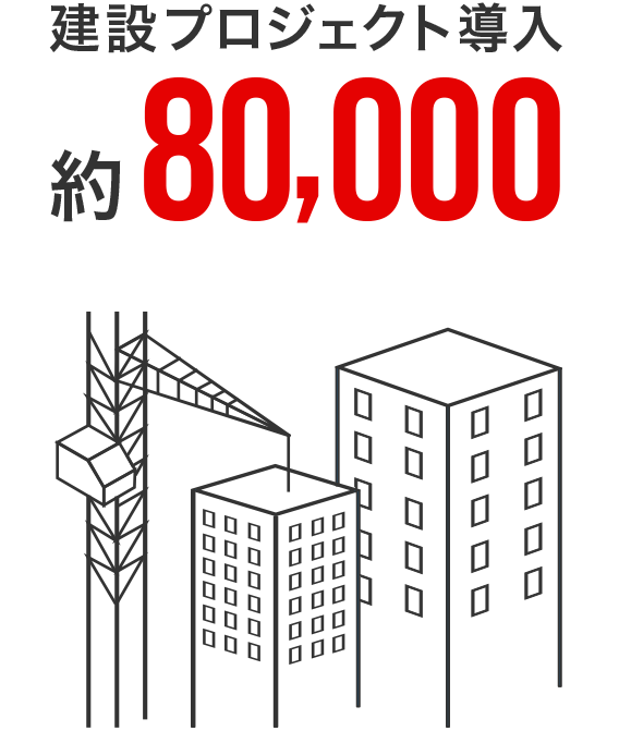 建設プロジェクト導入 約80,000
