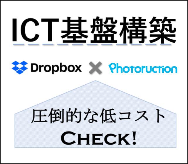 Dropboxとの協業によりオリジナルサービスを開始!